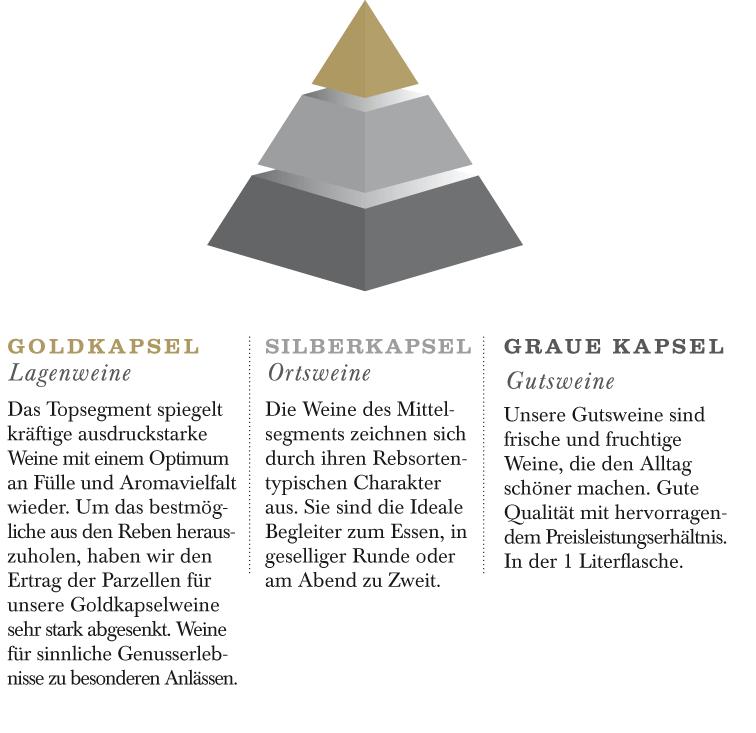 X_Qualipyramide_V1